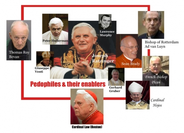 Paedophiles and Their Enablers